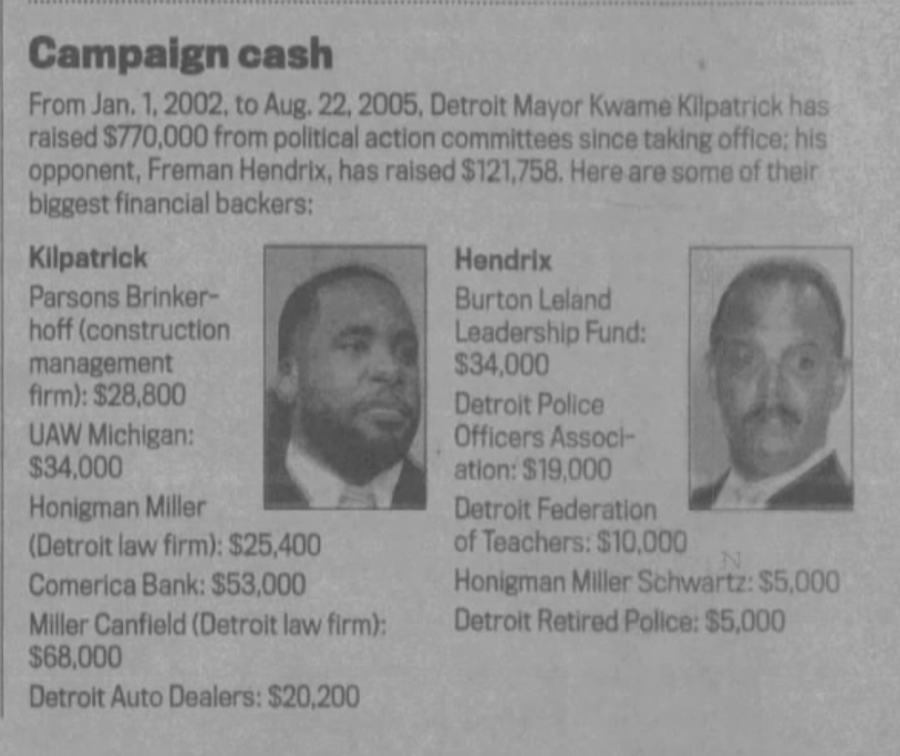 This clip from October 9, 2005 shows that the firm that designed the North Tunnel was a top donor to the re-election campaign for Detroit Mayor Kwame KilpatrickDetroit Free Press