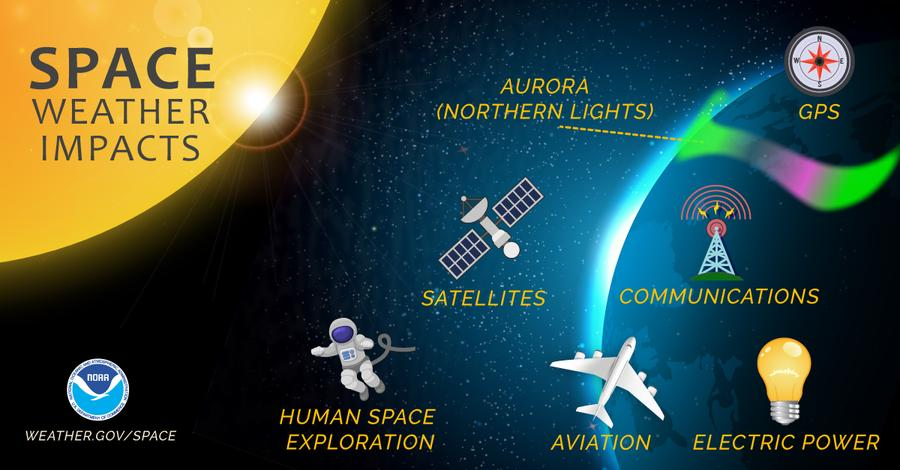 How space weather affects you.NOAA